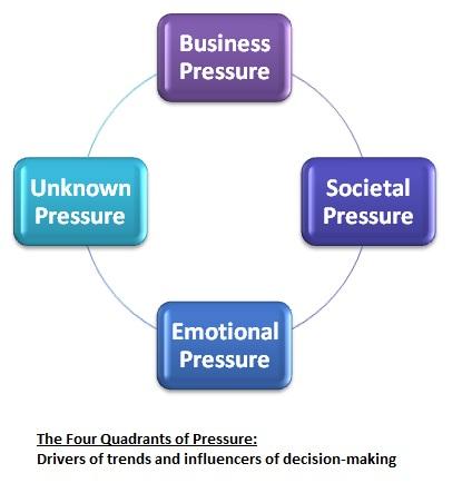 denim buying pressure