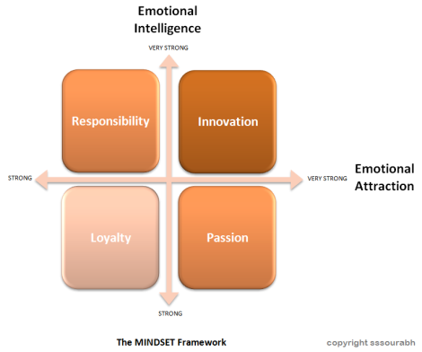 framework emotion @sssourabh