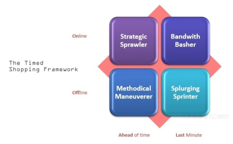 Holiday Shopping Framework @sssourabh
